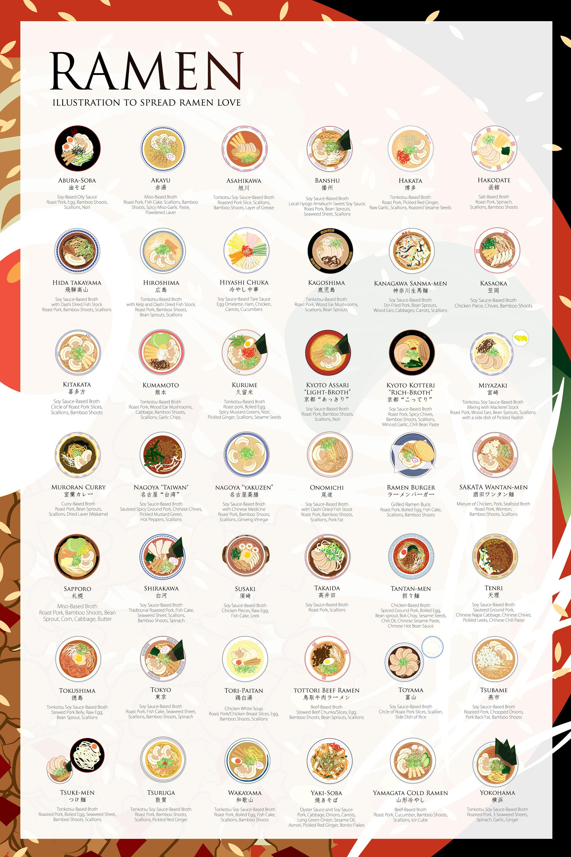 inspiration to spread ramen love infographic