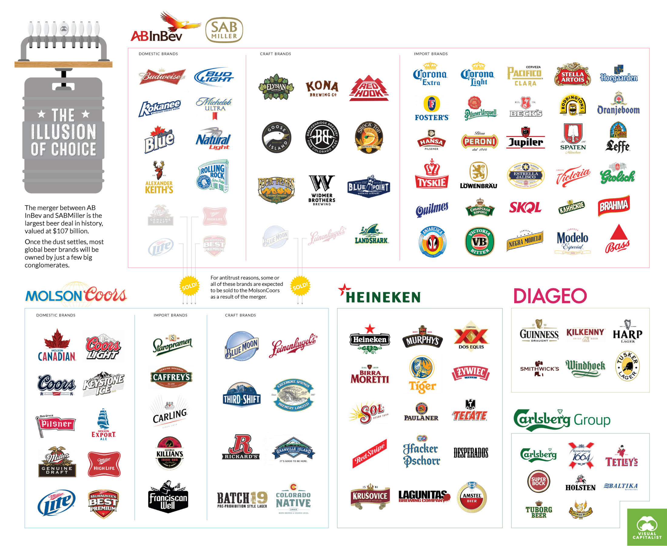 craft-beer-brands