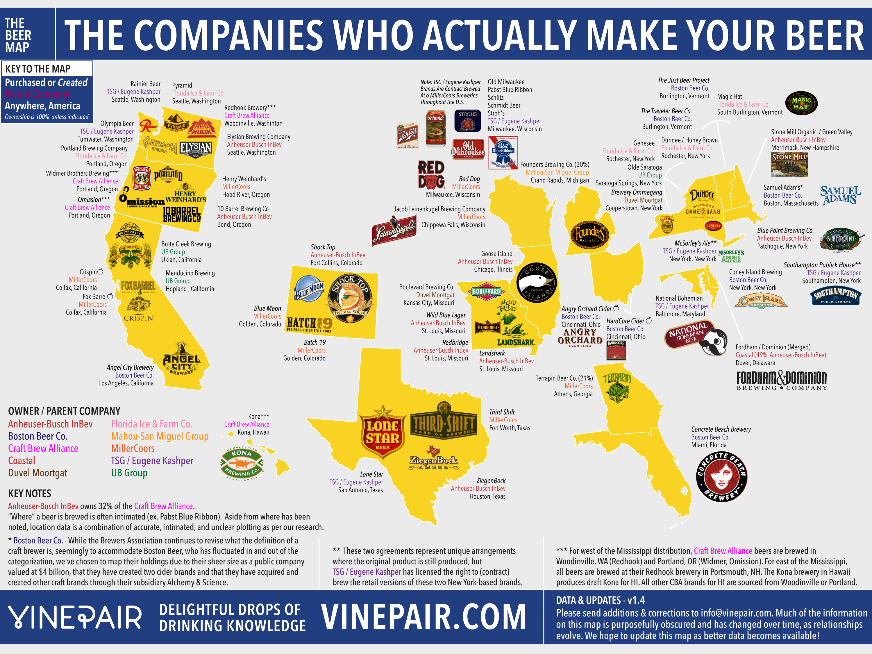 companies-that-make-your-craft-beer-map