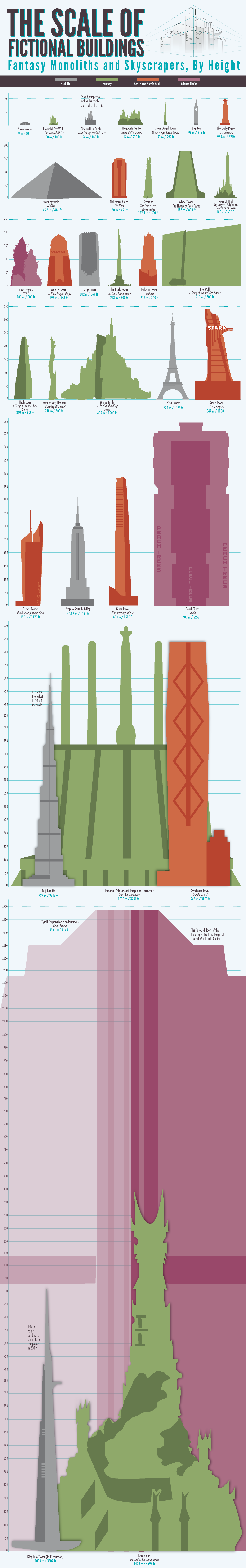 the-scale-of-fictional-buildings-4-small