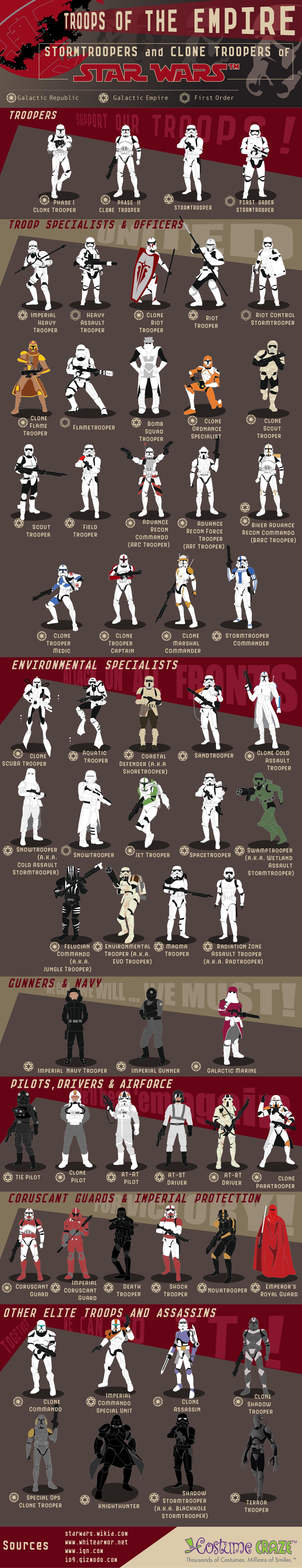 stormtroopers-clone-troopers-star-wars