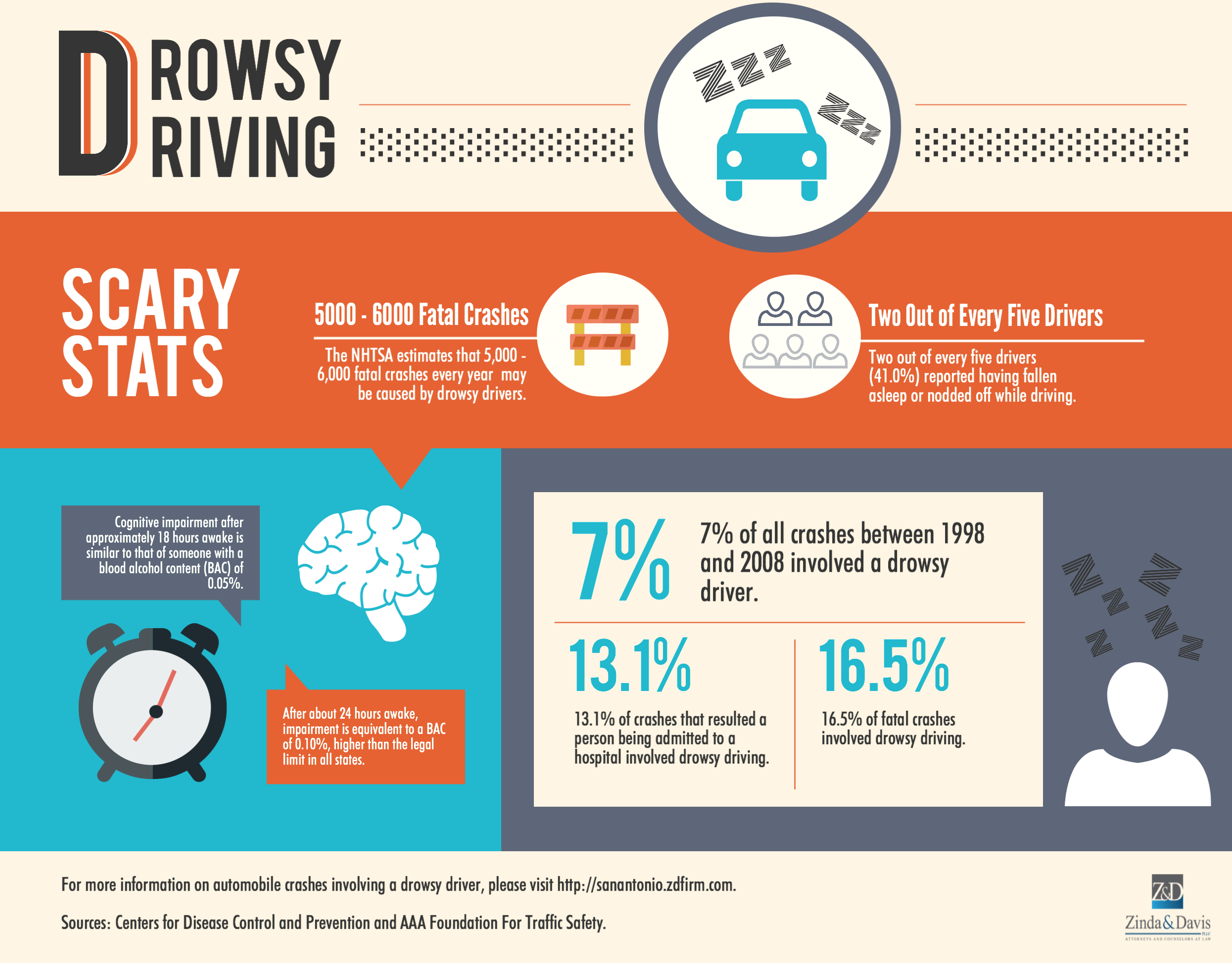 dangers-of-drowsy-driving