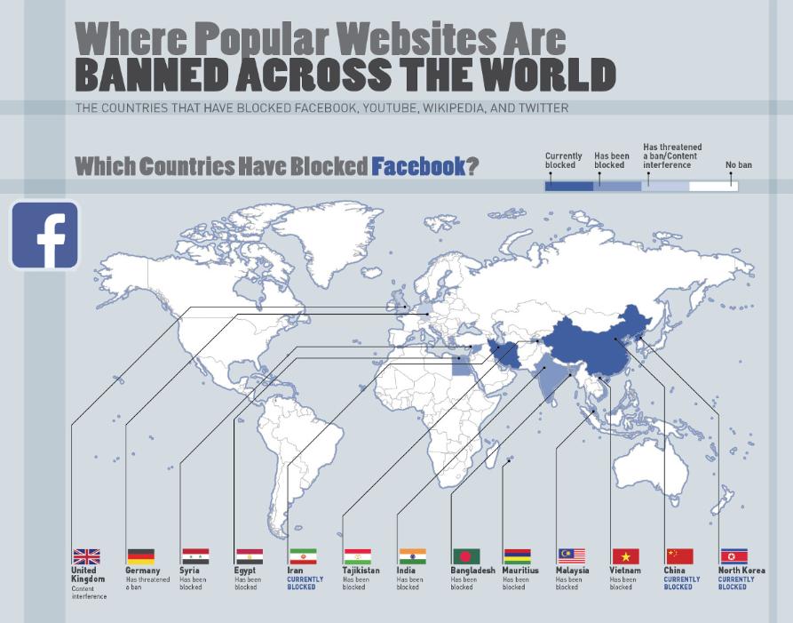 banned-websites
