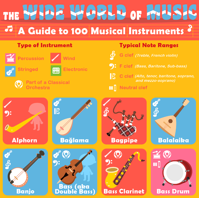 100-musical-instruments-interactive