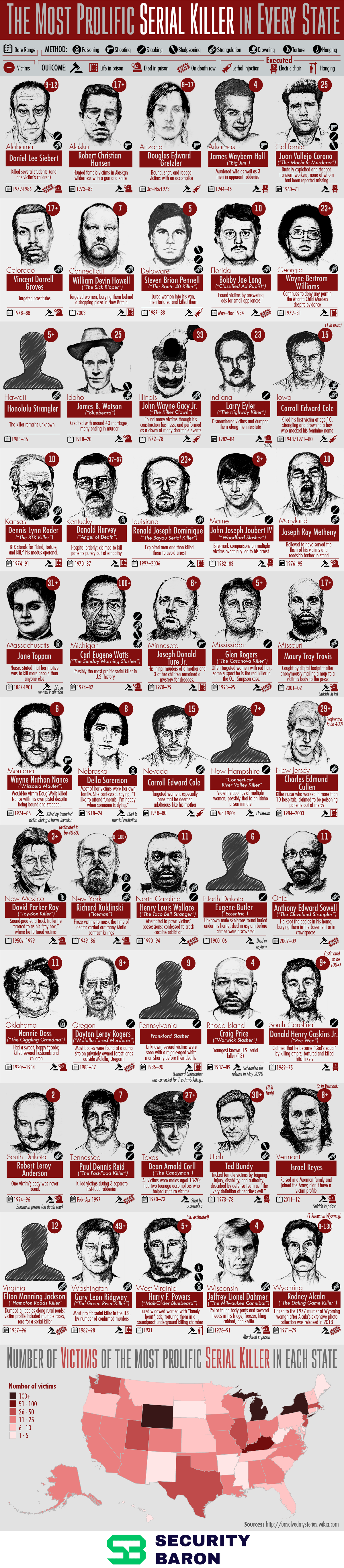 most-prolific-serial-killer-every-state