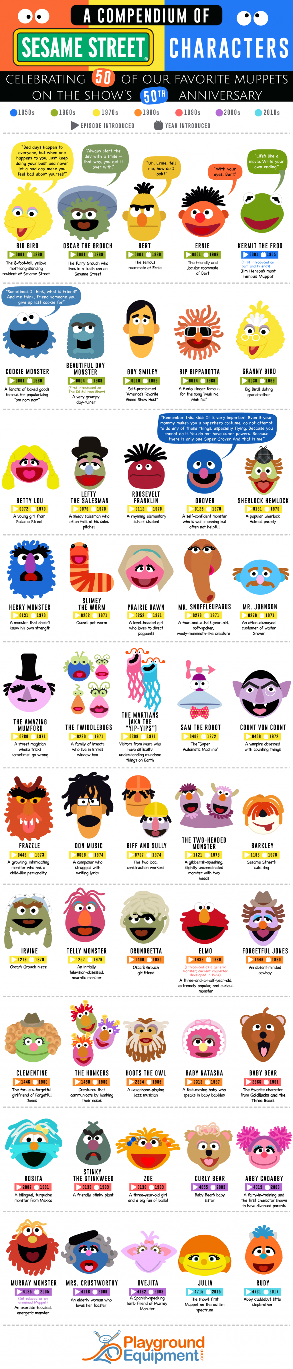 compendium-50-sesame-street-characters-8
