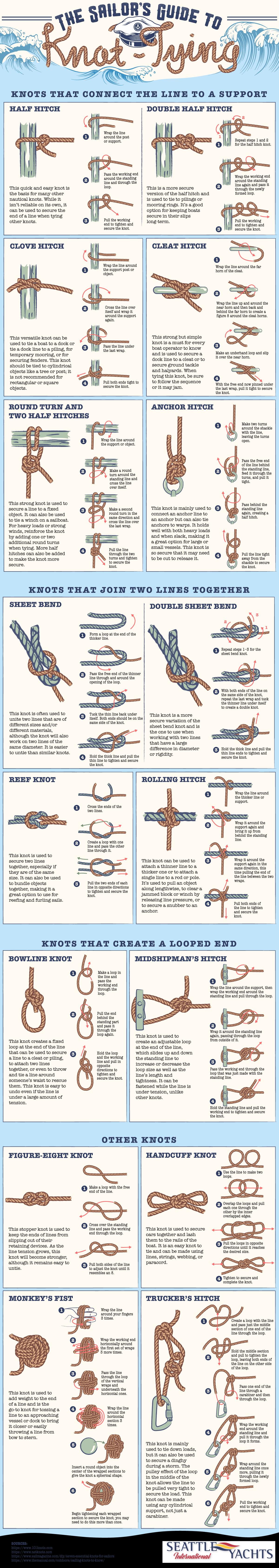 sailboat-knots